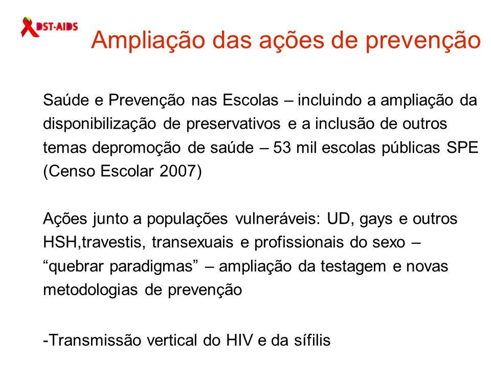 Ampliação das ações de prevenção