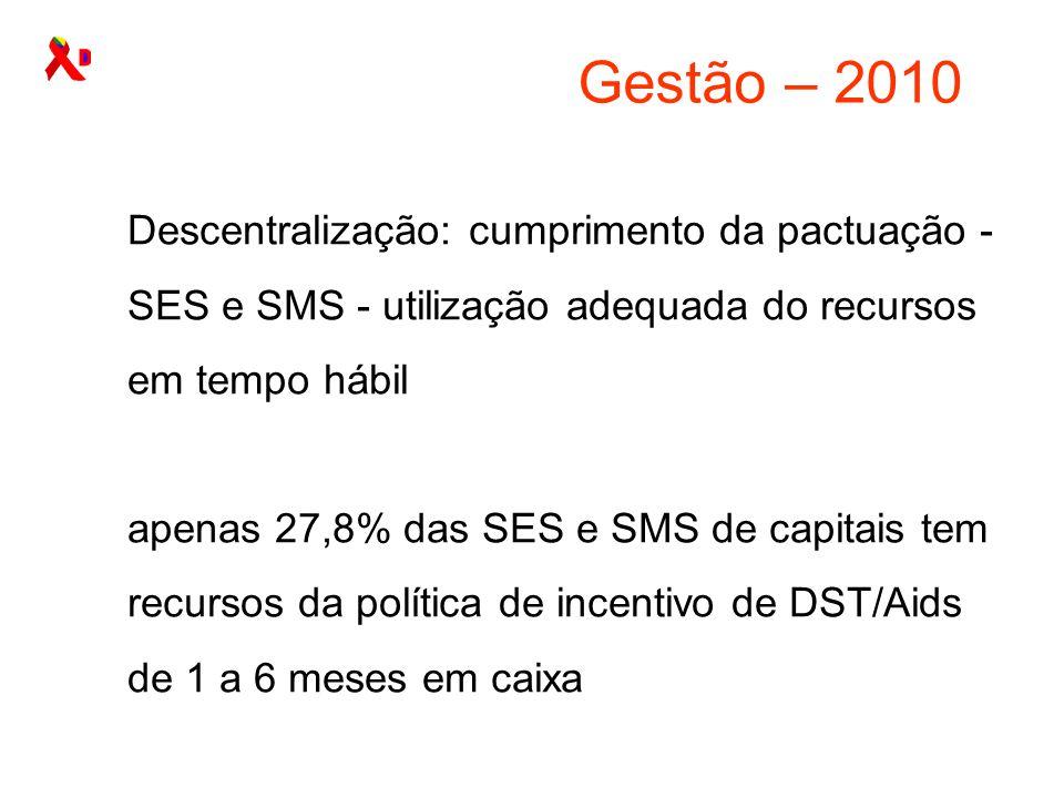 Gestão – 2010