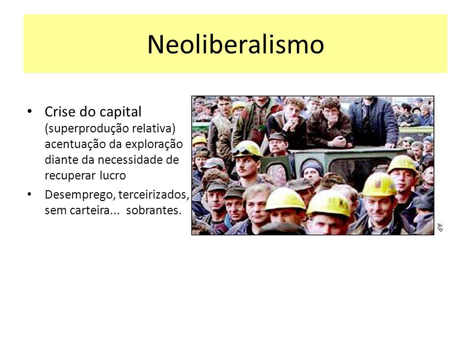 Neoliberalismo Crise do capital (superprodução relativa) acentuação da exploração diante da necessidade de recuperar lucro.