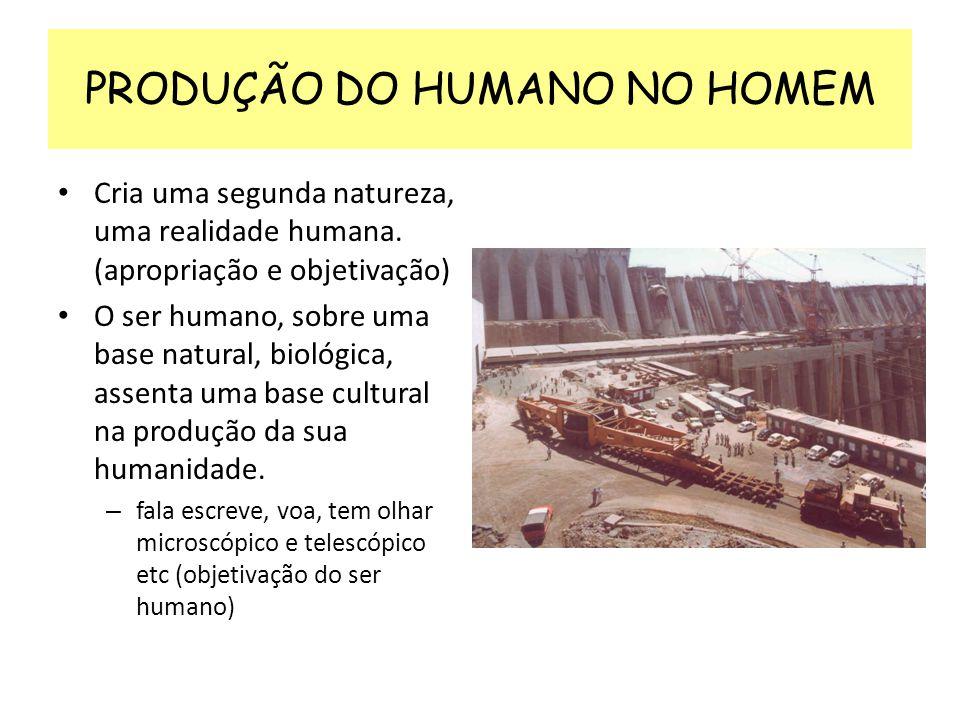 PRODUÇÃO DO HUMANO NO HOMEM