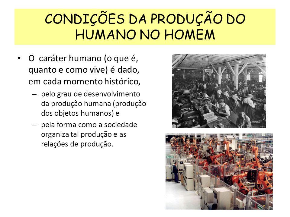 CONDIÇÕES DA PRODUÇÃO DO HUMANO NO HOMEM