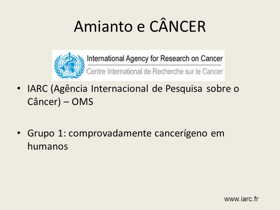 Amianto e CÂNCER IARC (Agência Internacional de Pesquisa sobre o Câncer) – OMS. Grupo 1: comprovadamente cancerígeno em humanos.