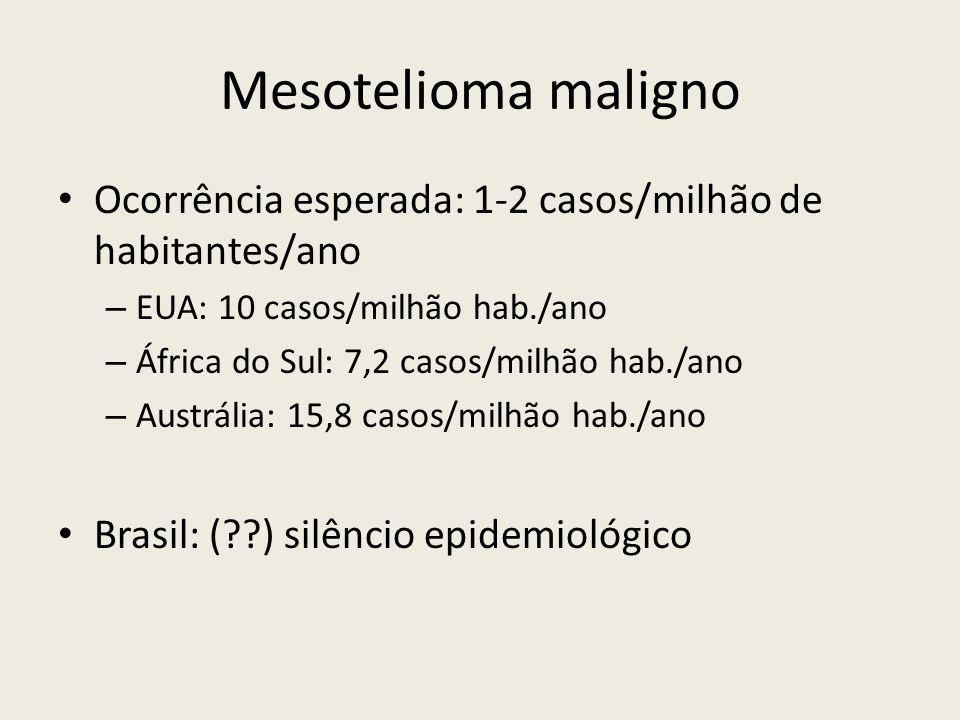 Mesotelioma maligno Ocorrência esperada: 1-2 casos/milhão de habitantes/ano. EUA: 10 casos/milhão hab./ano.