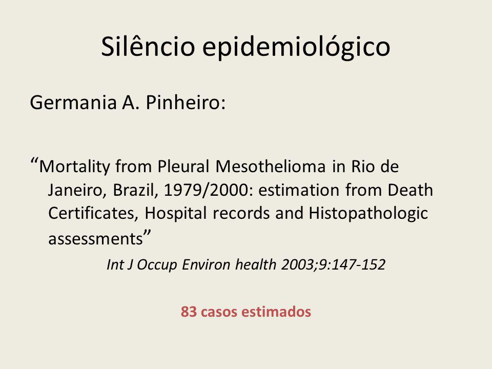 Silêncio epidemiológico