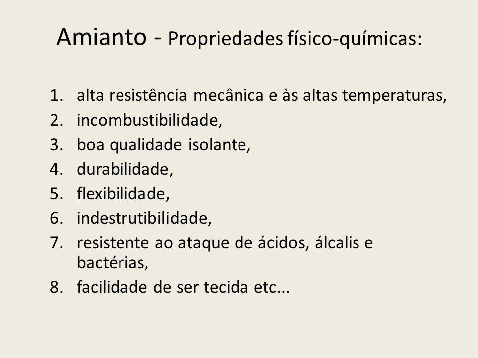 Amianto - Propriedades físico-químicas: