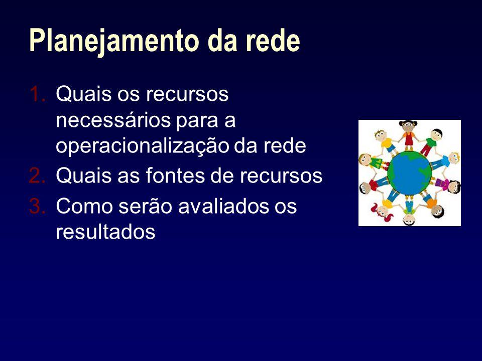 Planejamento da rede Quais os recursos necessários para a operacionalização da rede. Quais as fontes de recursos.