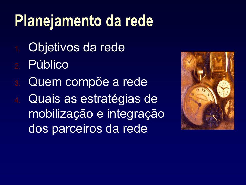 Planejamento da rede Objetivos da rede Público Quem compõe a rede