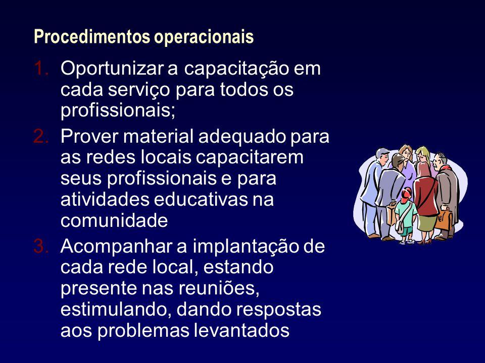 Procedimentos operacionais