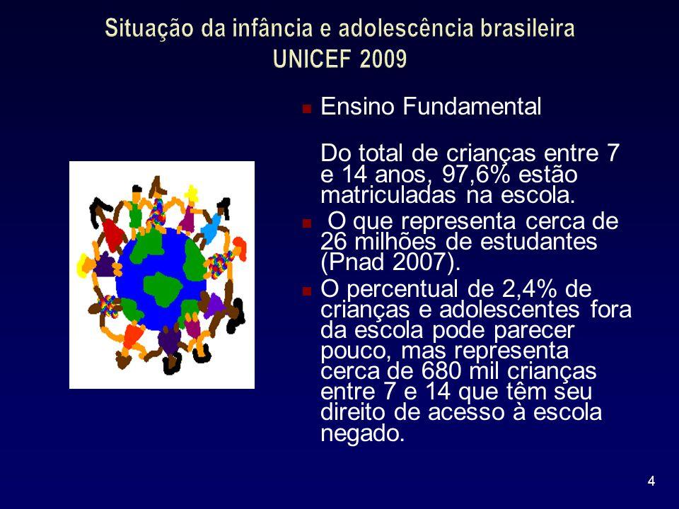 Situação da infância e adolescência brasileira UNICEF 2009