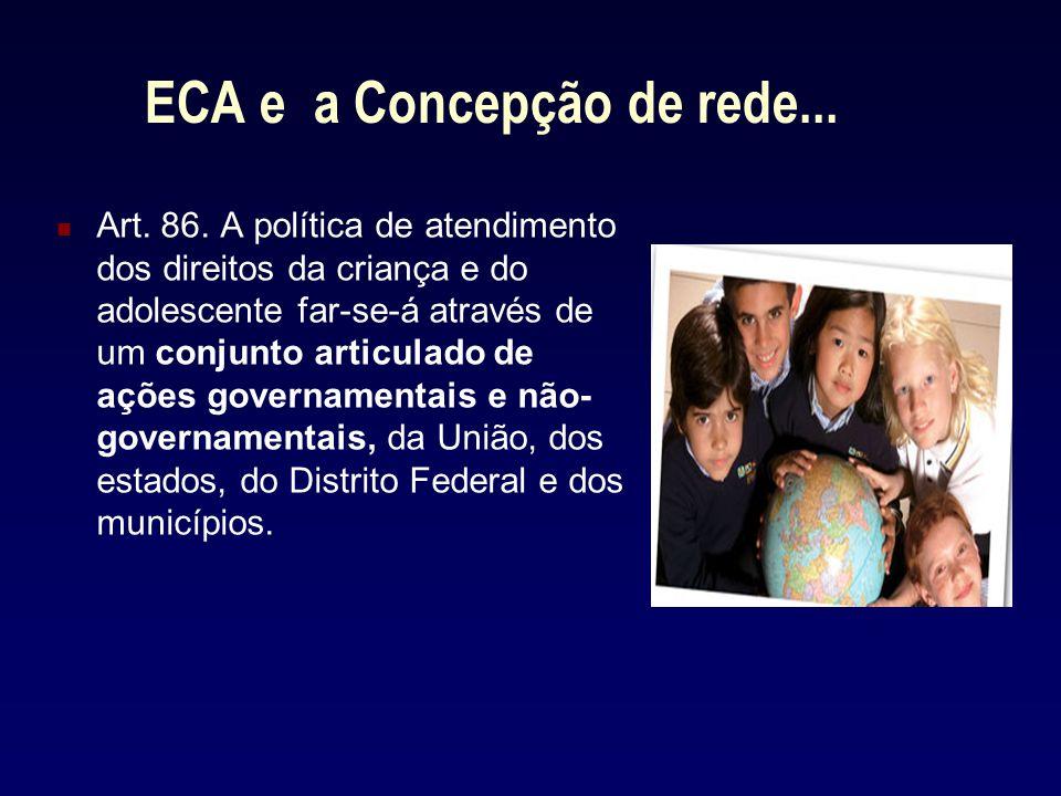 ECA e a Concepção de rede...
