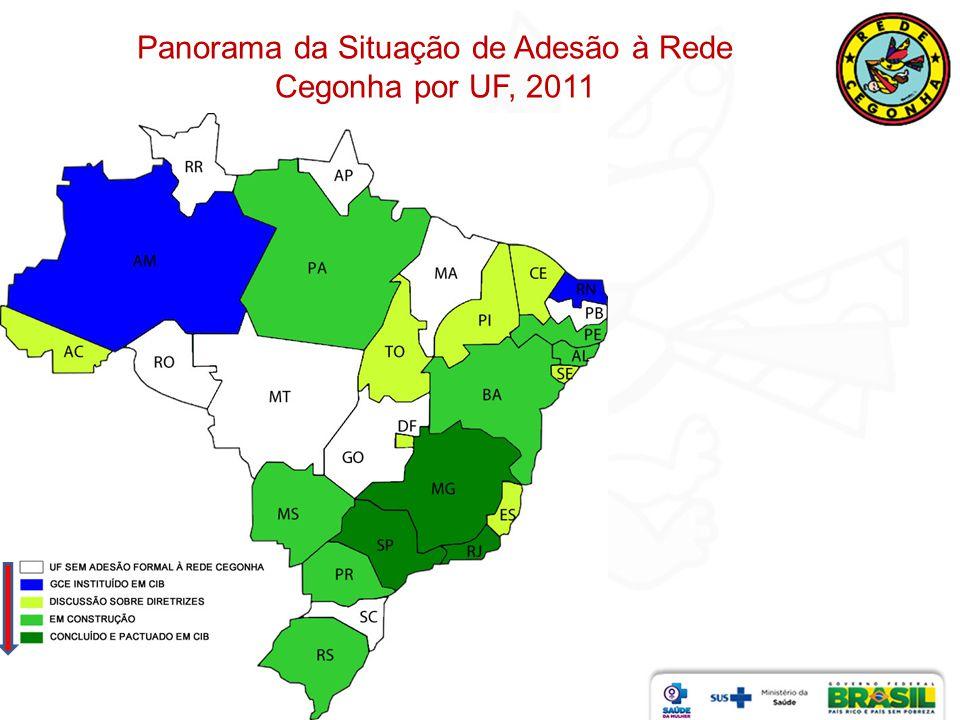 Panorama da Situação de Adesão à Rede Cegonha por UF, 2011