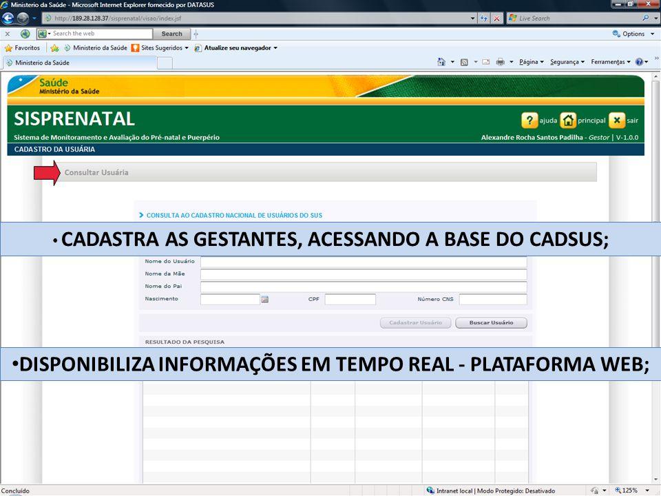 DISPONIBILIZA INFORMAÇÕES EM TEMPO REAL - PLATAFORMA WEB;