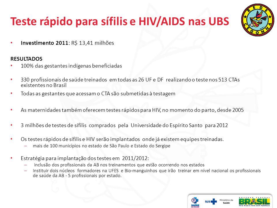 Teste rápido para sífilis e HIV/AIDS nas UBS