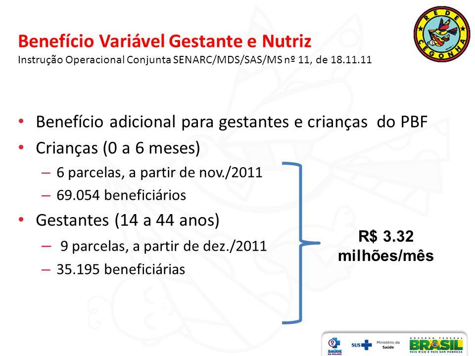 Benefício Variável Gestante e Nutriz Instrução Operacional Conjunta SENARC/MDS/SAS/MS nº 11, de 18.11.11