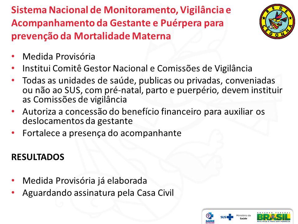 Sistema Nacional de Monitoramento, Vigilância e Acompanhamento da Gestante e Puérpera para prevenção da Mortalidade Materna