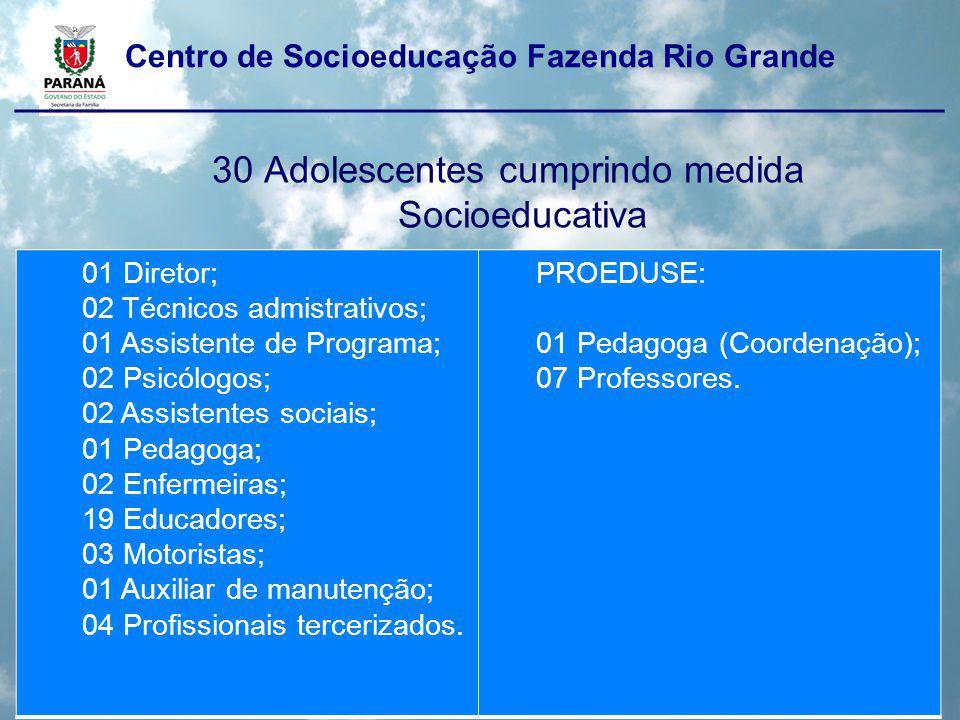 30 Adolescentes cumprindo medida Socioeducativa
