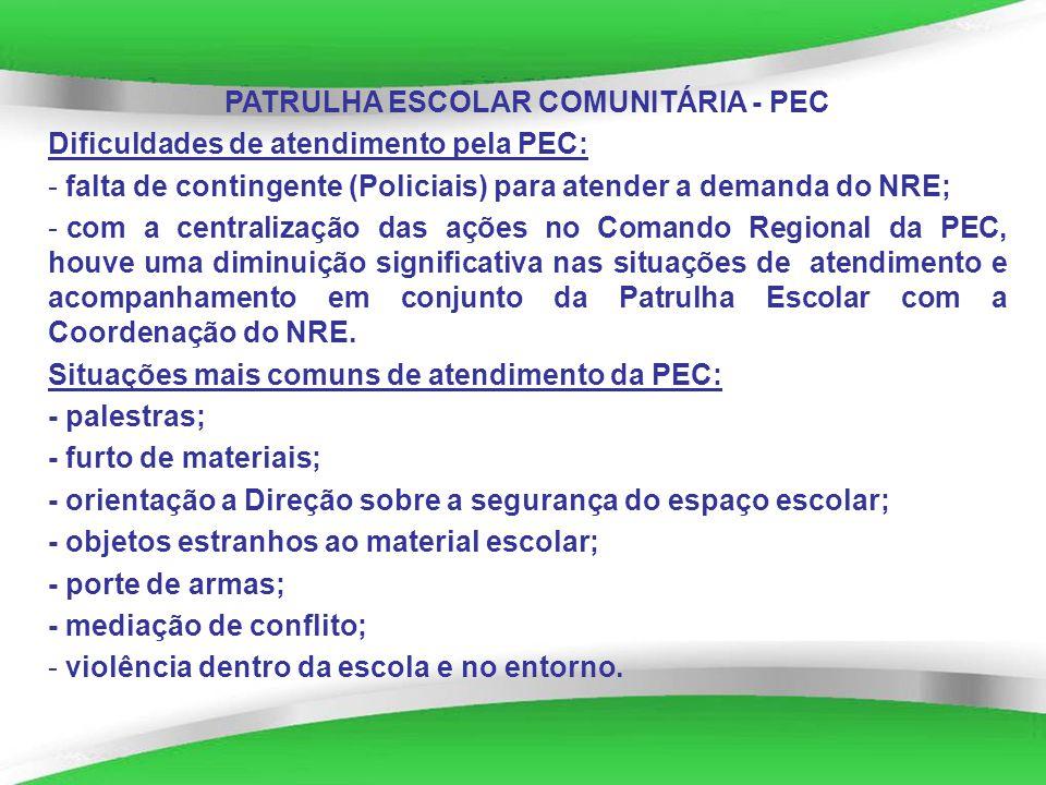 PATRULHA ESCOLAR COMUNITÁRIA - PEC
