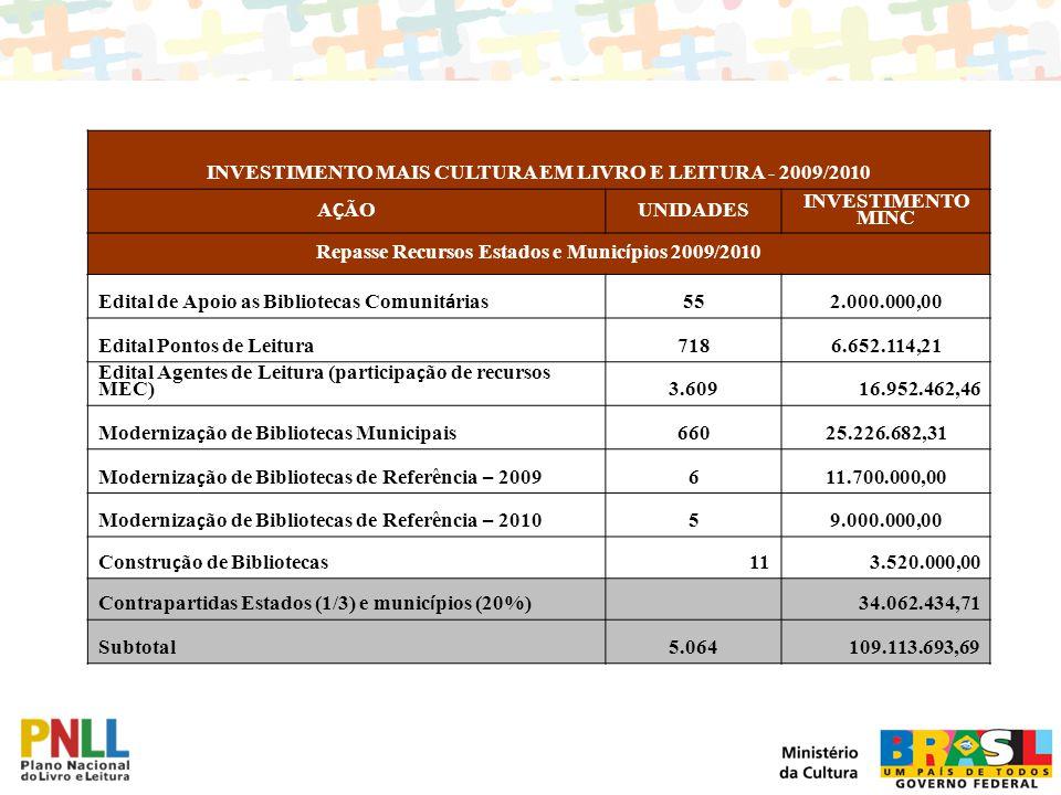 INVESTIMENTO MAIS CULTURA EM LIVRO E LEITURA - 2009/2010