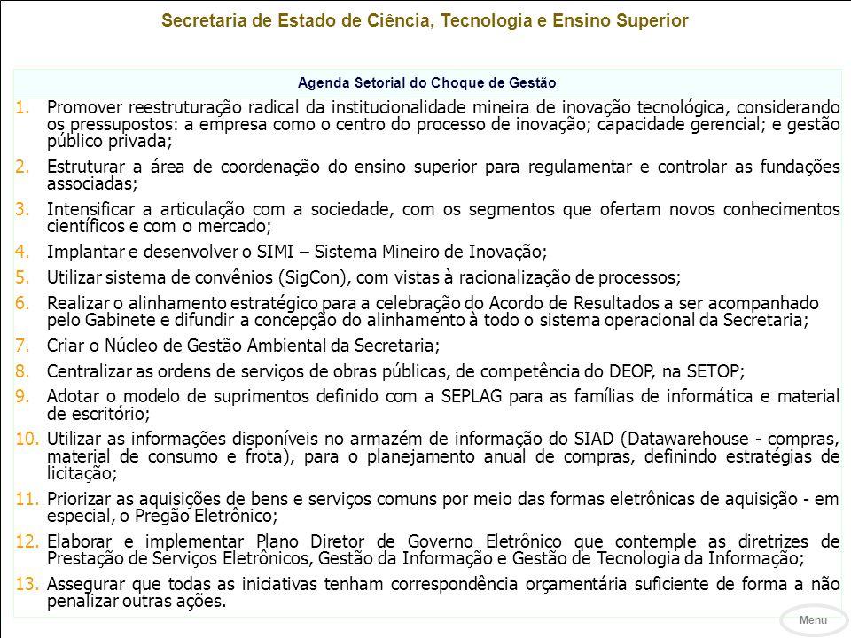 Secretaria de Estado de Ciência, Tecnologia e Ensino Superior