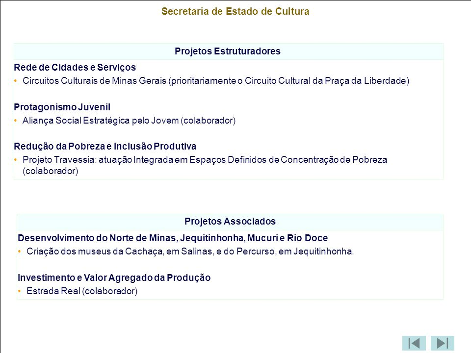 Secretaria de Estado de Cultura Projetos Estruturadores