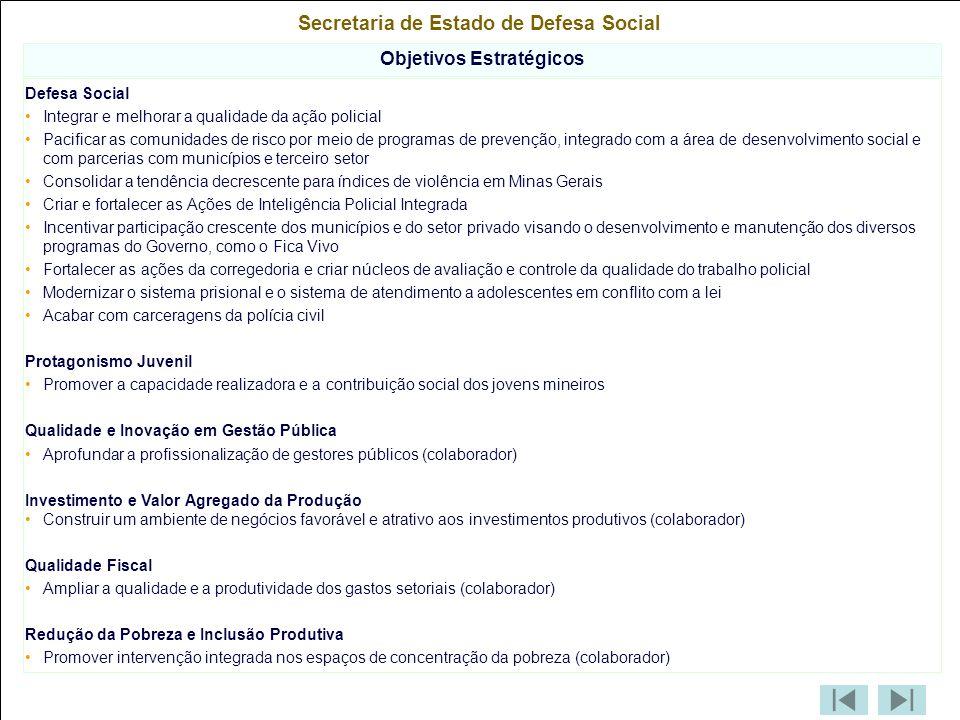 Secretaria de Estado de Defesa Social Objetivos Estratégicos