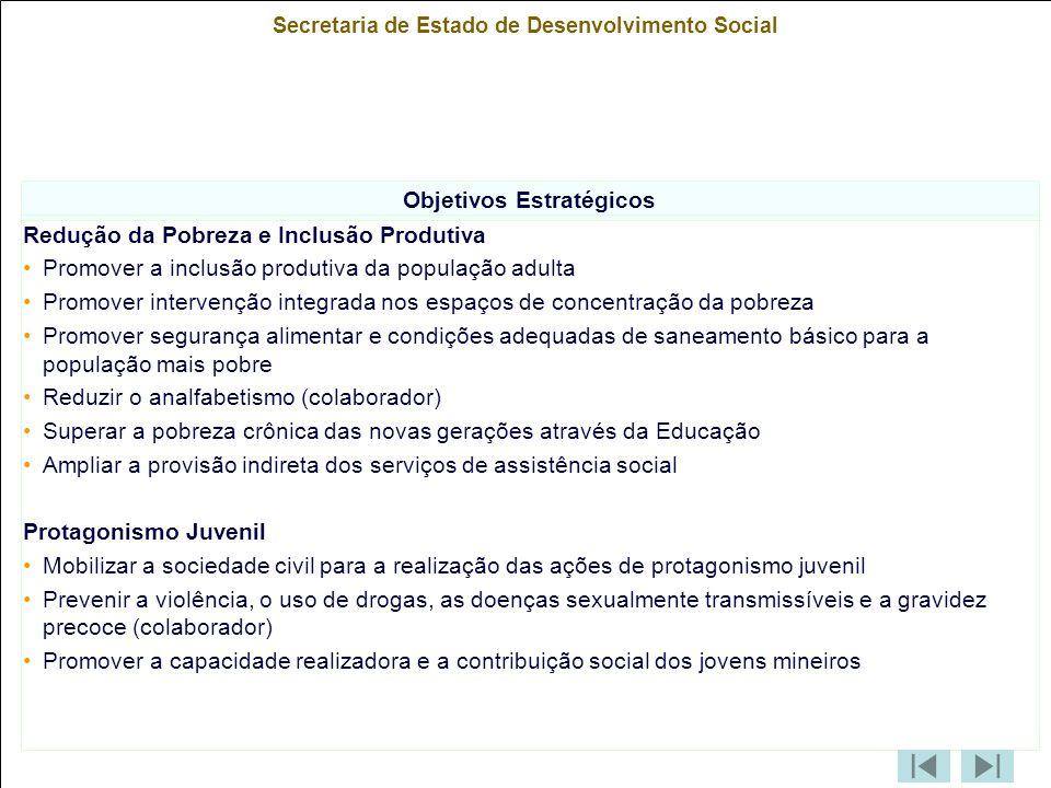 Secretaria de Estado de Desenvolvimento Social Objetivos Estratégicos