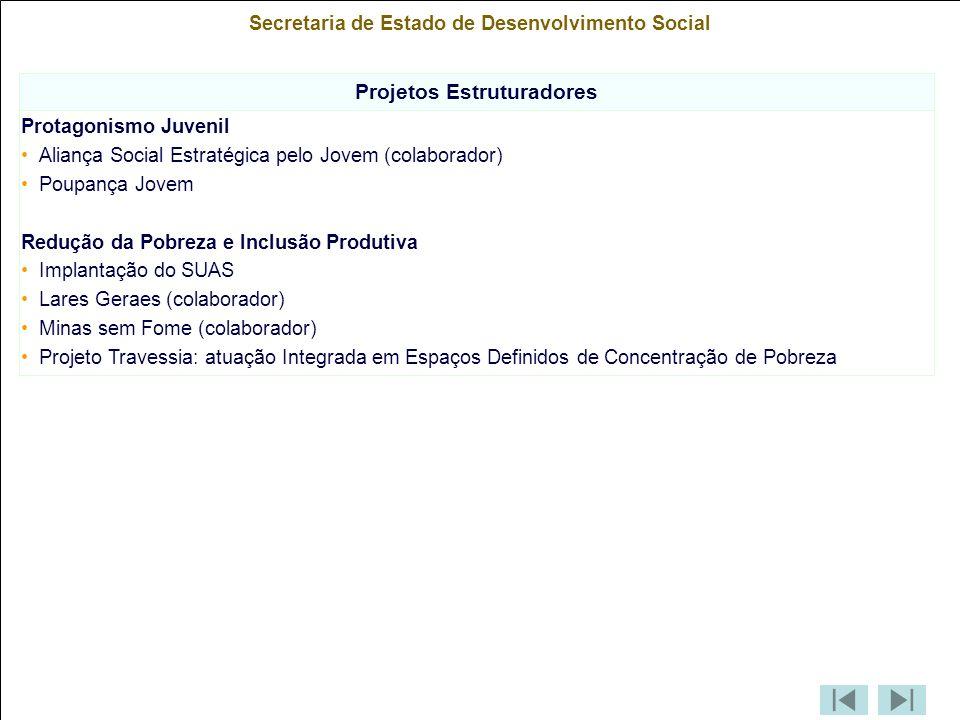 Secretaria de Estado de Desenvolvimento Social Projetos Estruturadores