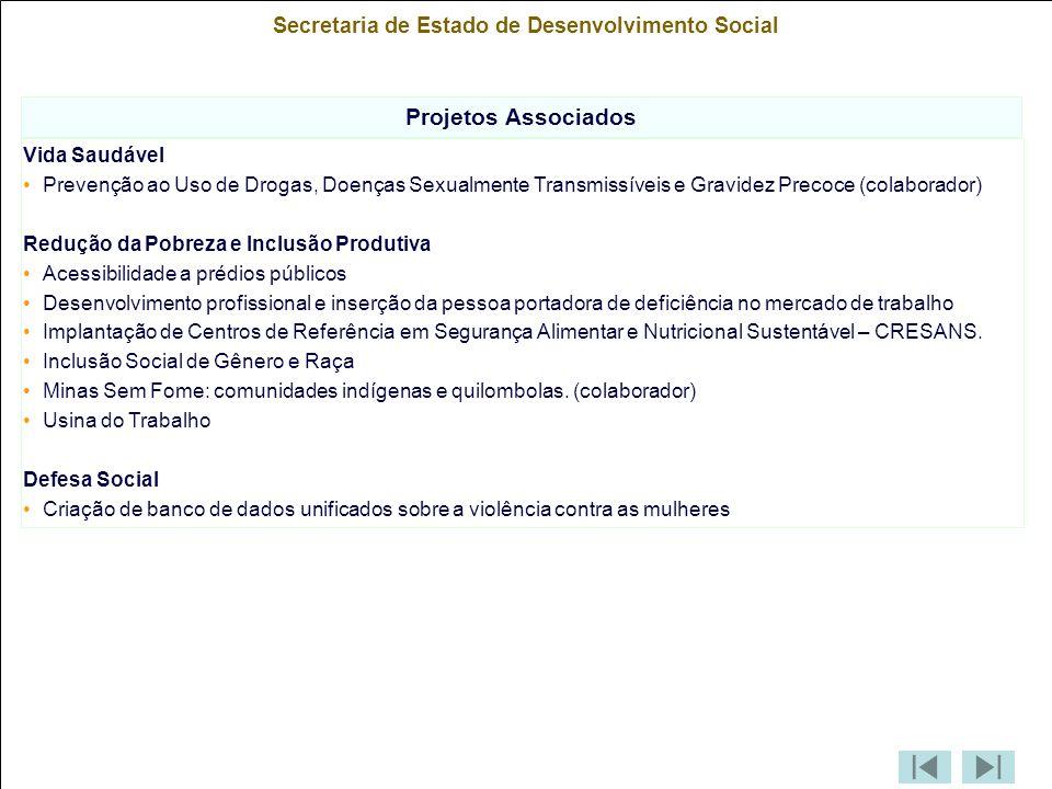 Secretaria de Estado de Desenvolvimento Social
