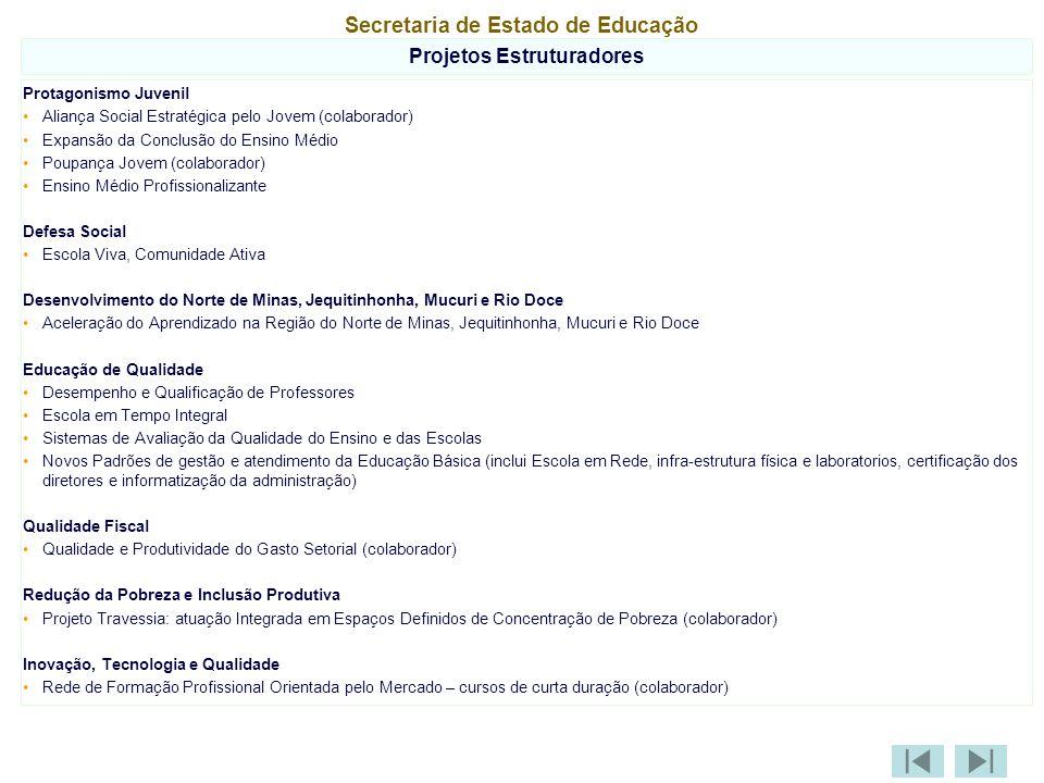 Secretaria de Estado de Educação Projetos Estruturadores