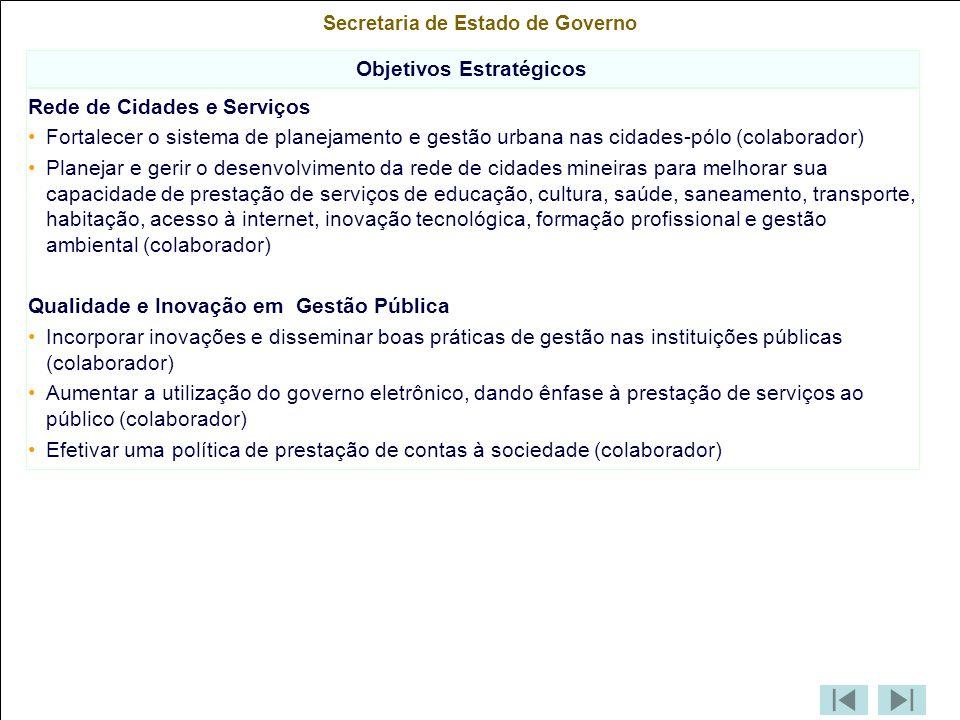 Secretaria de Estado de Governo Objetivos Estratégicos