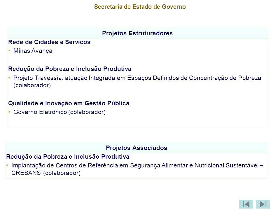 Secretaria de Estado de Governo Projetos Estruturadores