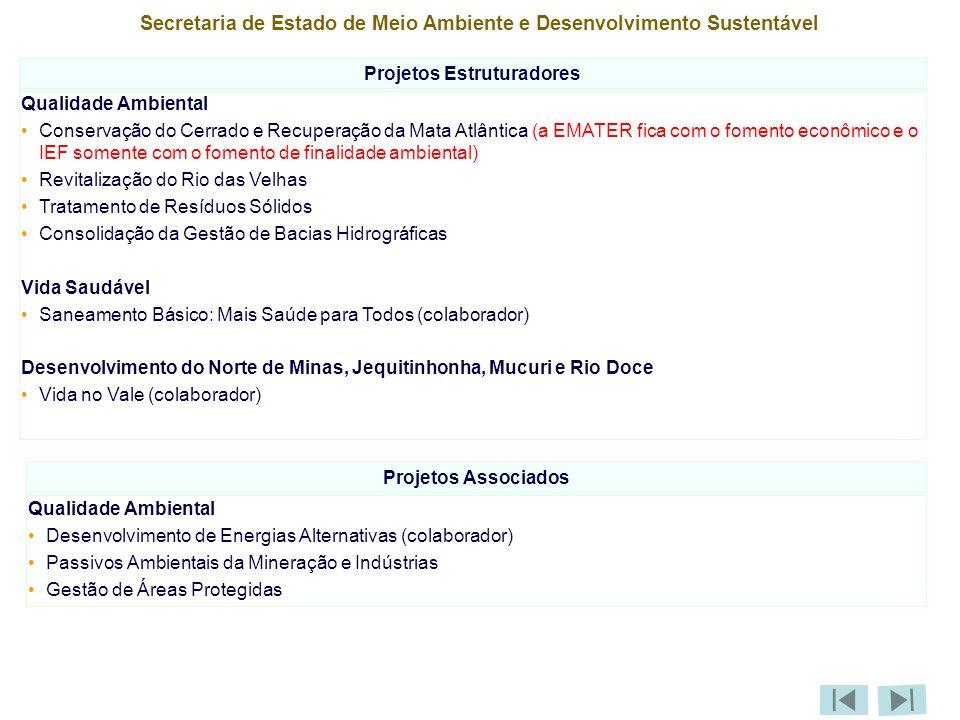 Secretaria de Estado de Meio Ambiente e Desenvolvimento Sustentável