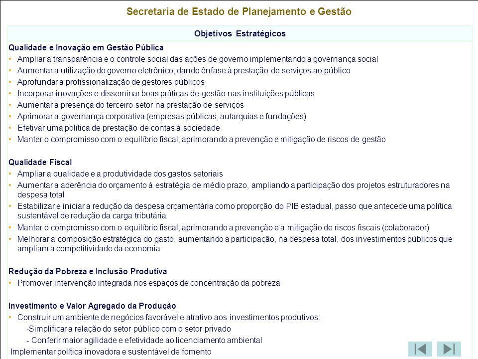 Secretaria de Estado de Planejamento e Gestão Objetivos Estratégicos