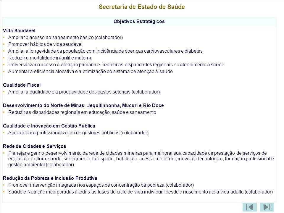 Secretaria de Estado de Saúde Objetivos Estratégicos