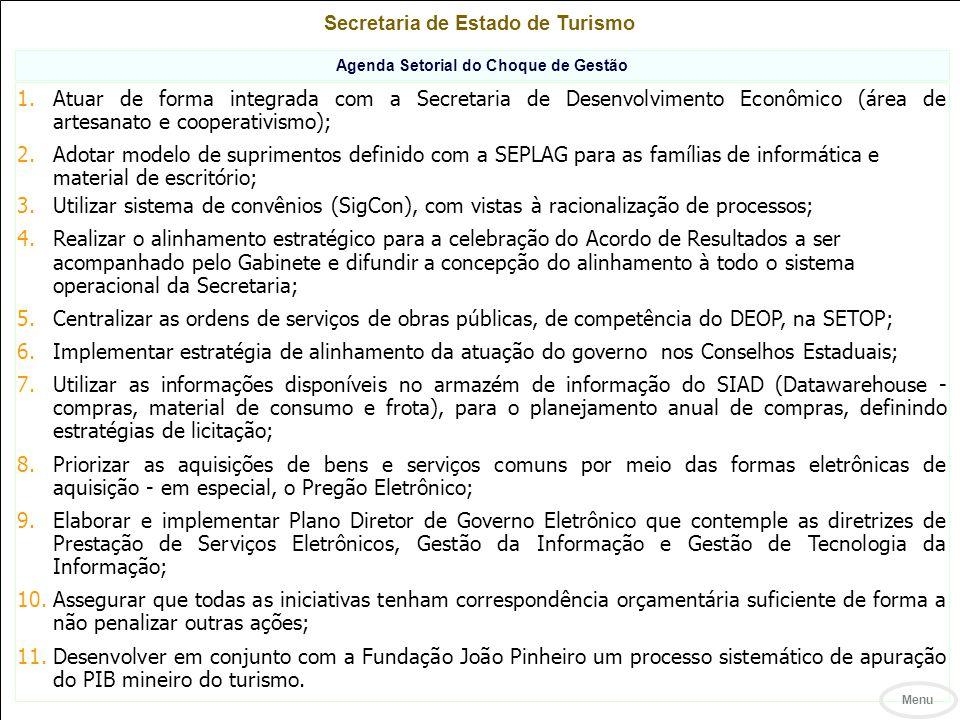 Secretaria de Estado de Turismo Agenda Setorial do Choque de Gestão