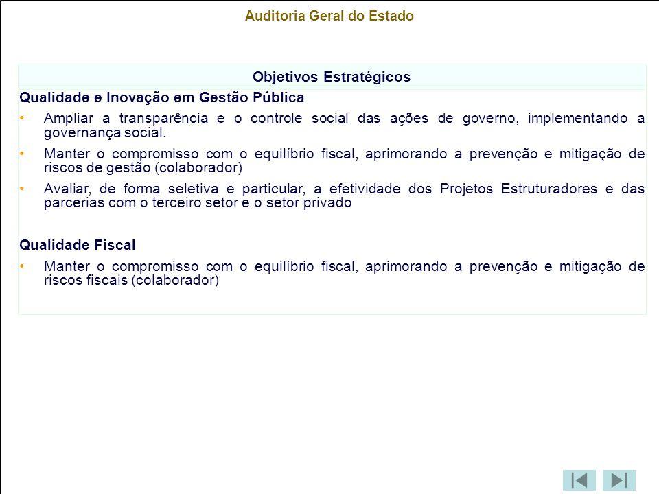 Auditoria Geral do Estado Objetivos Estratégicos