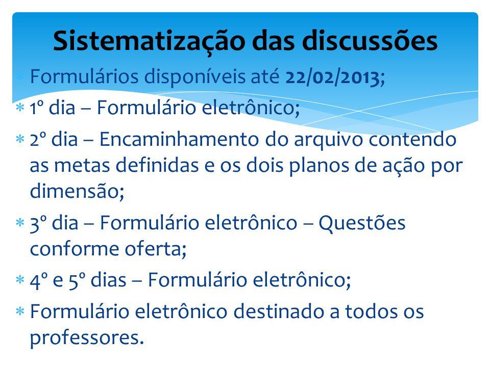 Sistematização das discussões