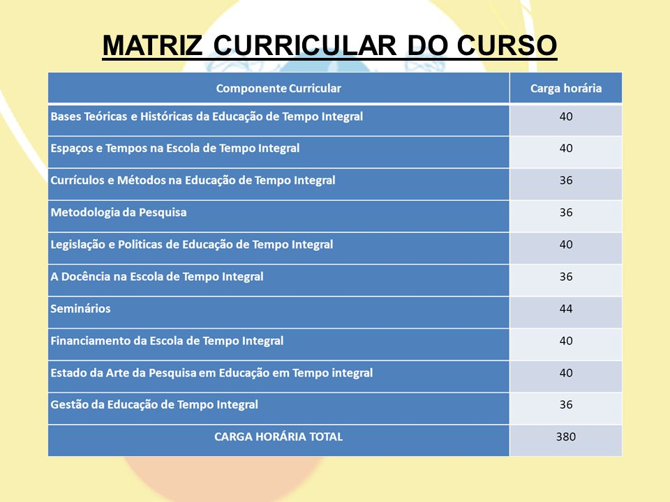 MATRIZ CURRICULAR DO CURSO