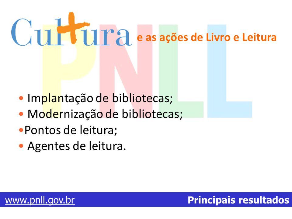 Implantação de bibliotecas; Modernização de bibliotecas;