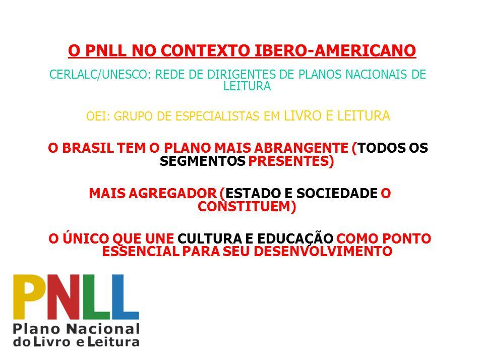 O PNLL NO CONTEXTO IBERO-AMERICANO