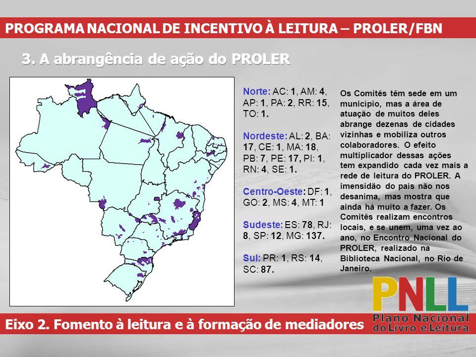 3. A abrangência de ação do PROLER