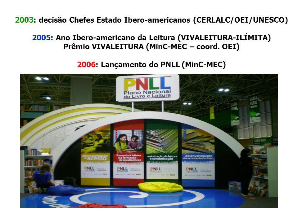2003: decisão Chefes Estado Ibero-americanos (CERLALC/OEI/UNESCO)