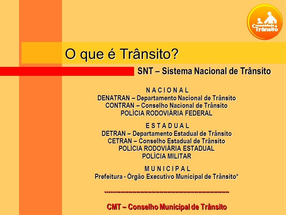 O que é Trânsito SNT – Sistema Nacional de Trânsito