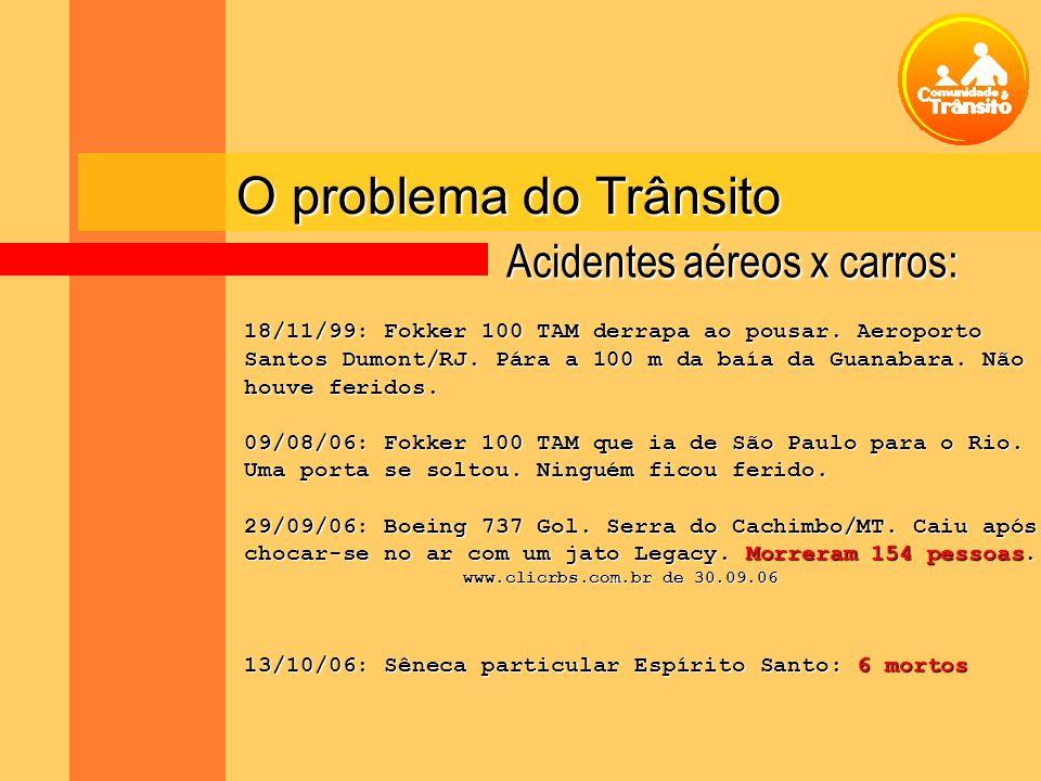 O problema do Trânsito Acidentes aéreos x carros: