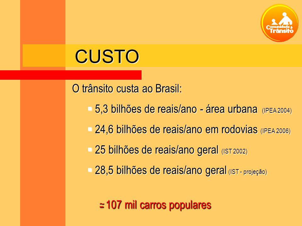 CUSTO - O trânsito custa ao Brasil: