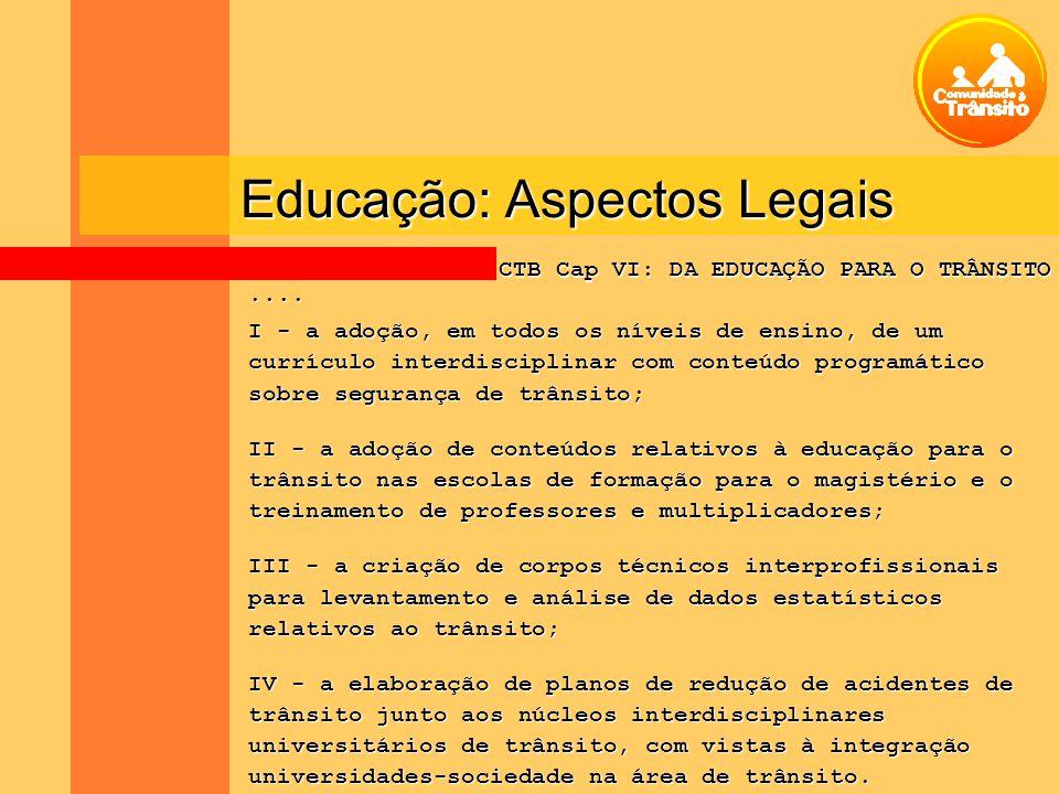 Educação: Aspectos Legais