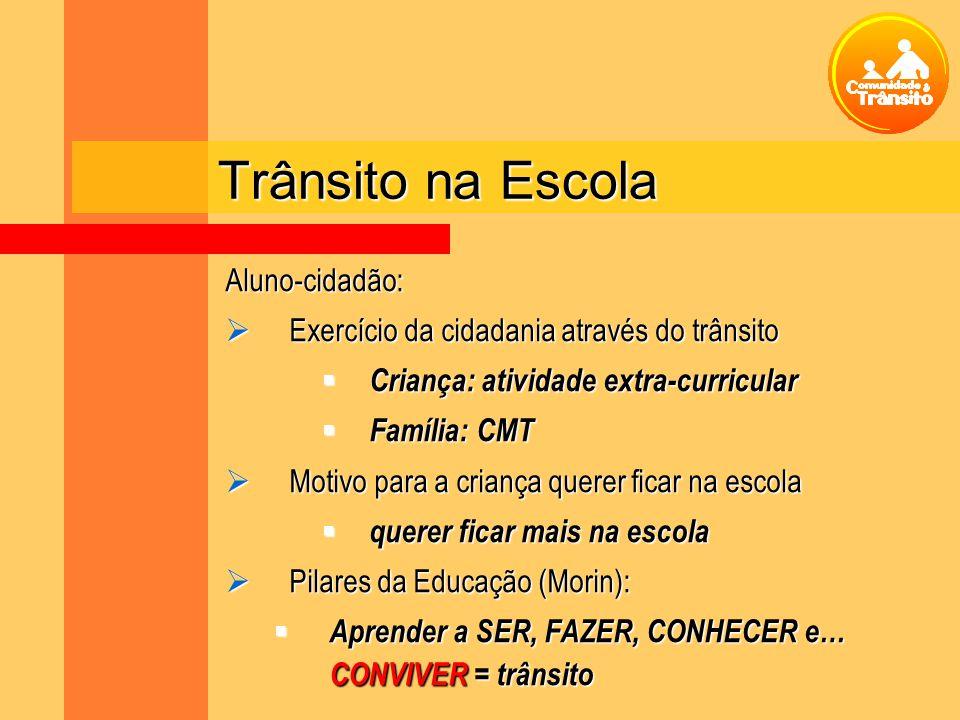 Trânsito na Escola Aluno-cidadão: