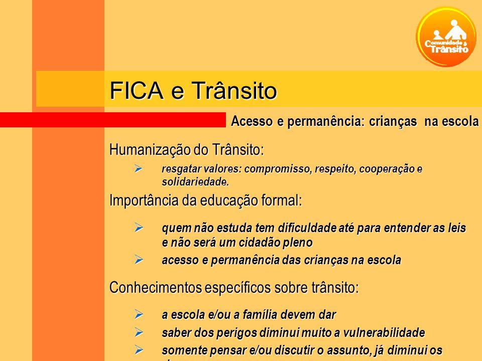 FICA e Trânsito Humanização do Trânsito:
