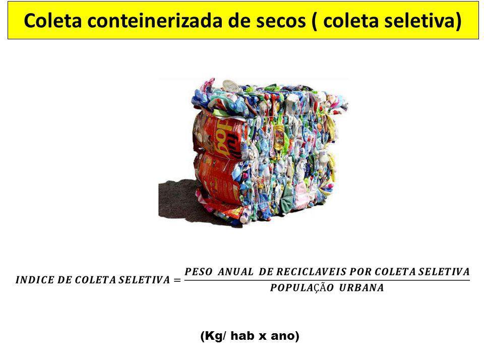 Coleta conteinerizada de secos ( coleta seletiva)