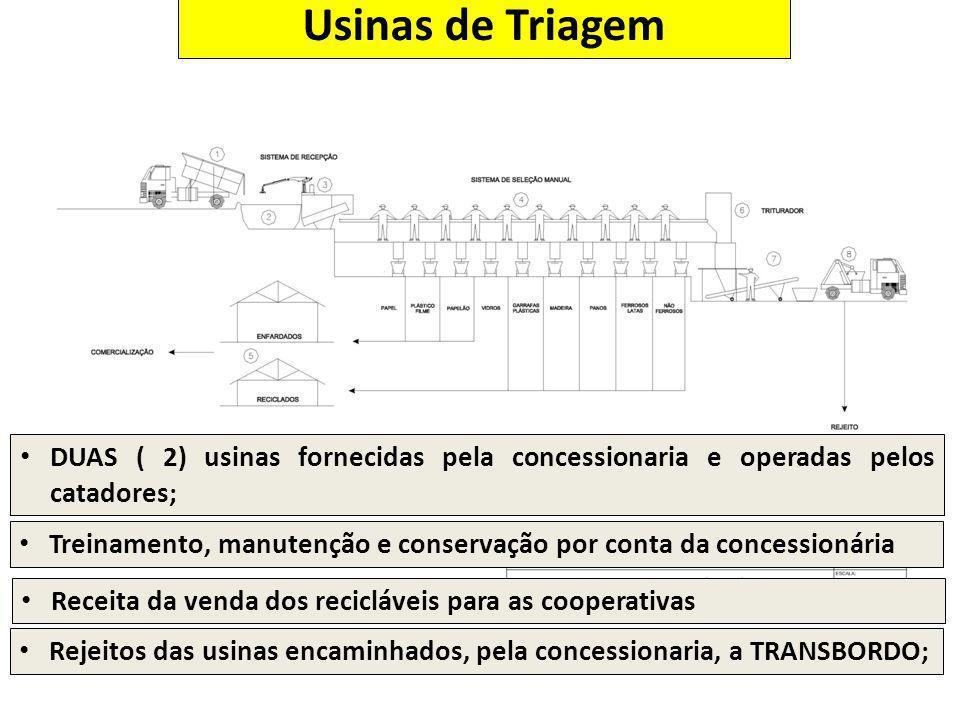 Usinas de Triagem DUAS ( 2) usinas fornecidas pela concessionaria e operadas pelos catadores;